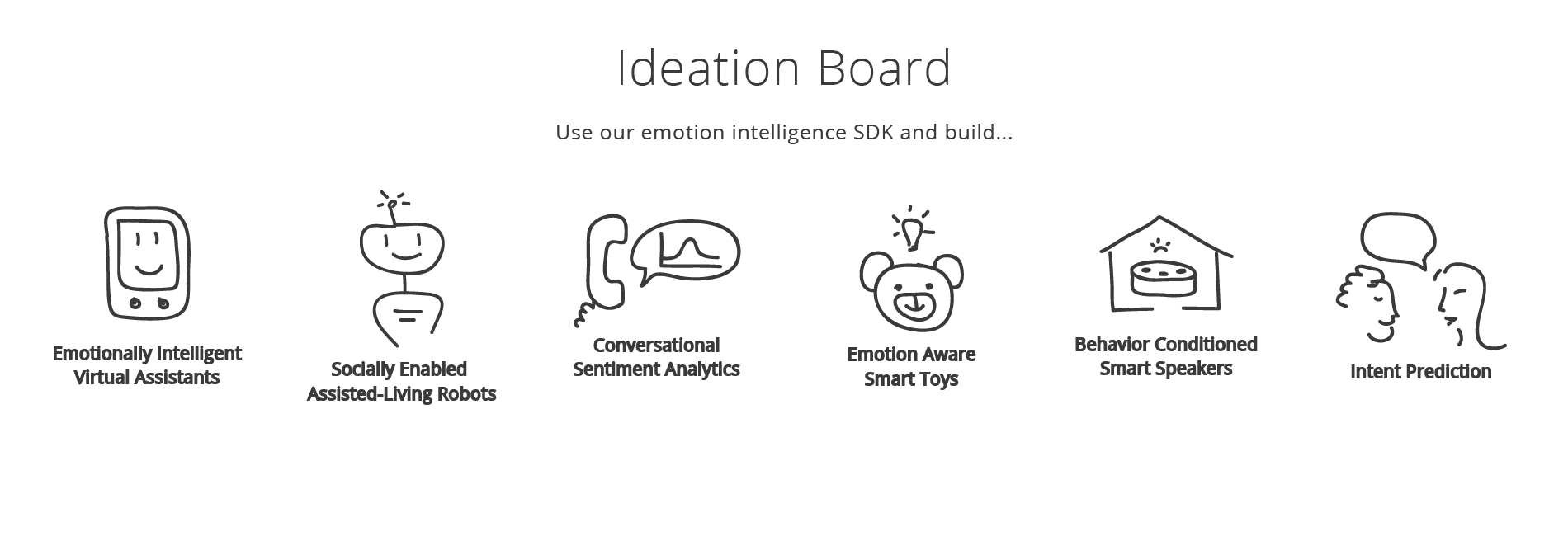 emotionAI ideation board