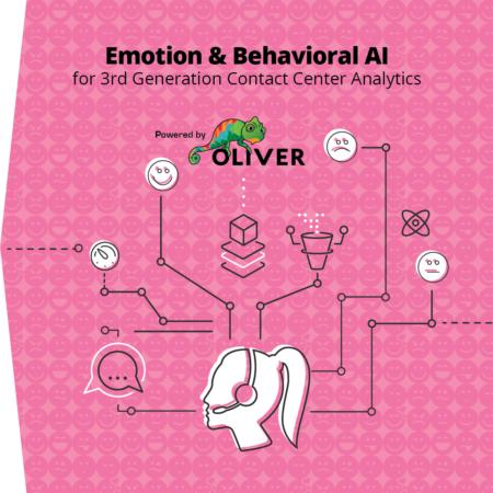 Behavioral Signals 3rd generation analytics with Emotion & Behavioral AI