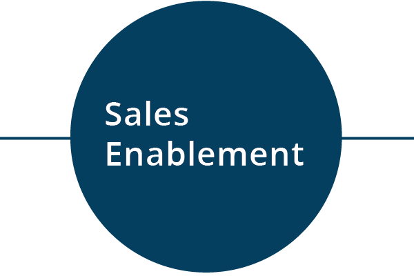 Behavioral Signals KPI - Sales Enablement